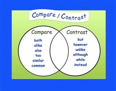 How to Write a Compare & Contrast Paper in APA Style